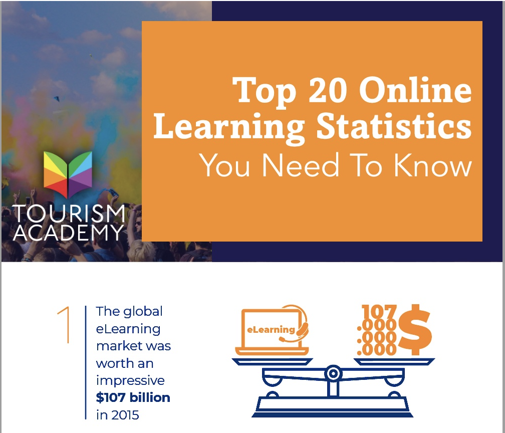 infographic tourism training online courses free classes for travel agents